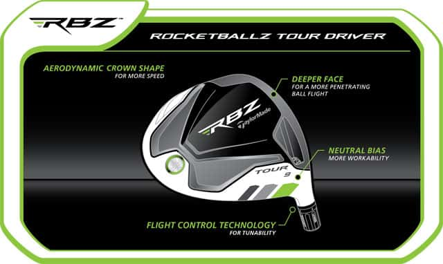 Taylormade Rbz Tour Driver Review
