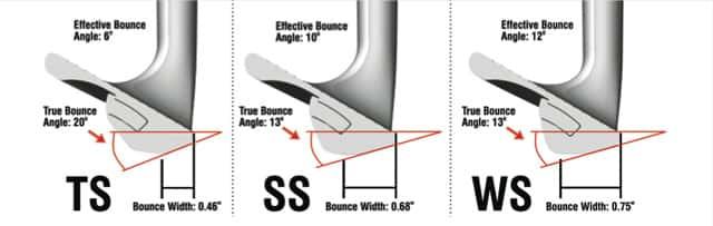 Ping-Glide-Wedges-Loft-Bounces