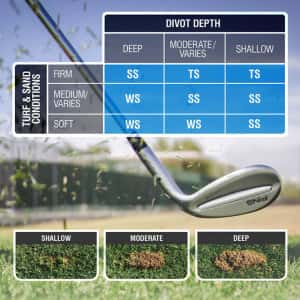 Ping-Wedges-Glide-Table